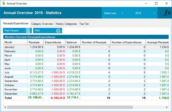 budget planner statistics1jpg